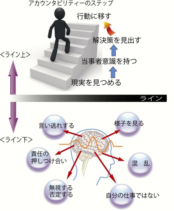 column_ishikawa_20210315.jpg
